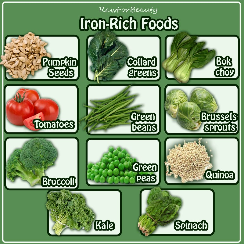 Iron rich foods for pregnant mothers
