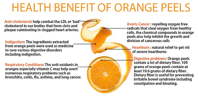 Health Benefits of Mandarin Oranges (incl. Tangerines and Clementines)