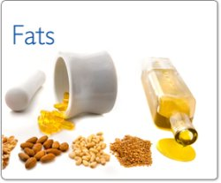 healthy fats for atherosclerosis